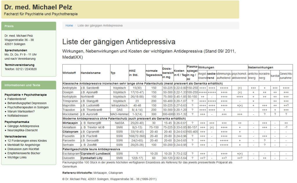 Antidepressiva Liste inkl. Wirkungen, Nebenwirkungen und Kosten - Screenshot https://www.dr-michael-pelz.de/de/liste_der_gaengigen_antidepressiva.html am 28.11.2016)